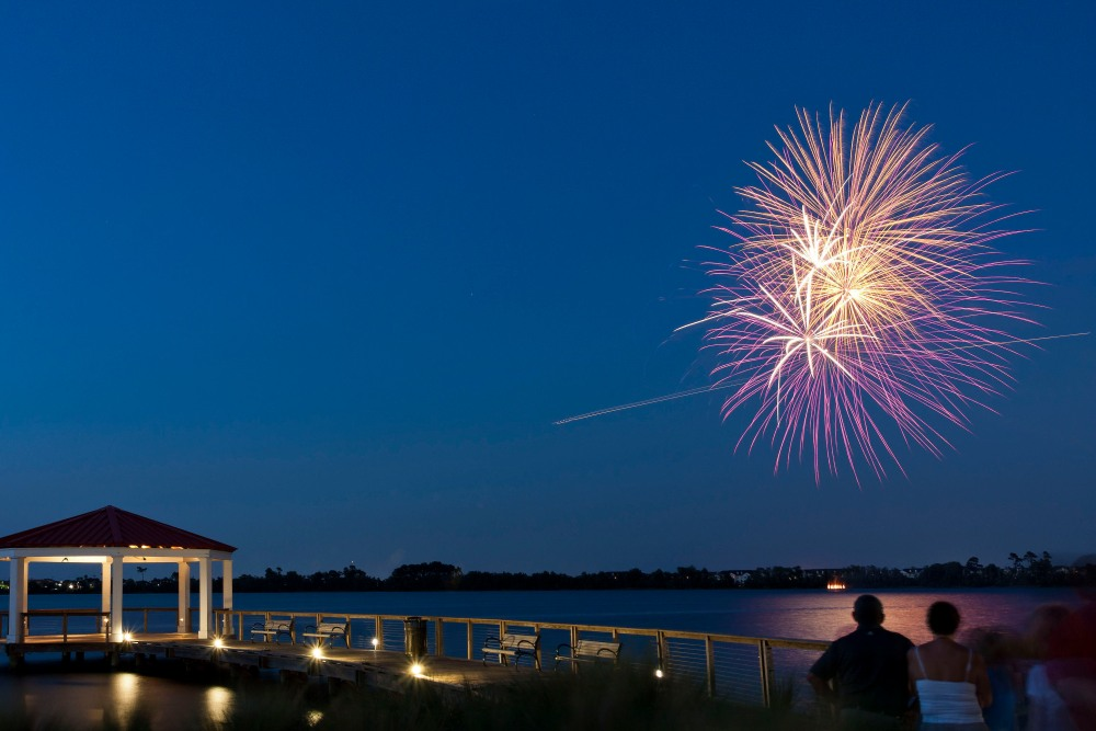 Photographing Fireworks this 4th of July (3/3)
